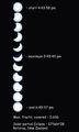 Partial Solar eclipse-07.02.08 ; comments:9